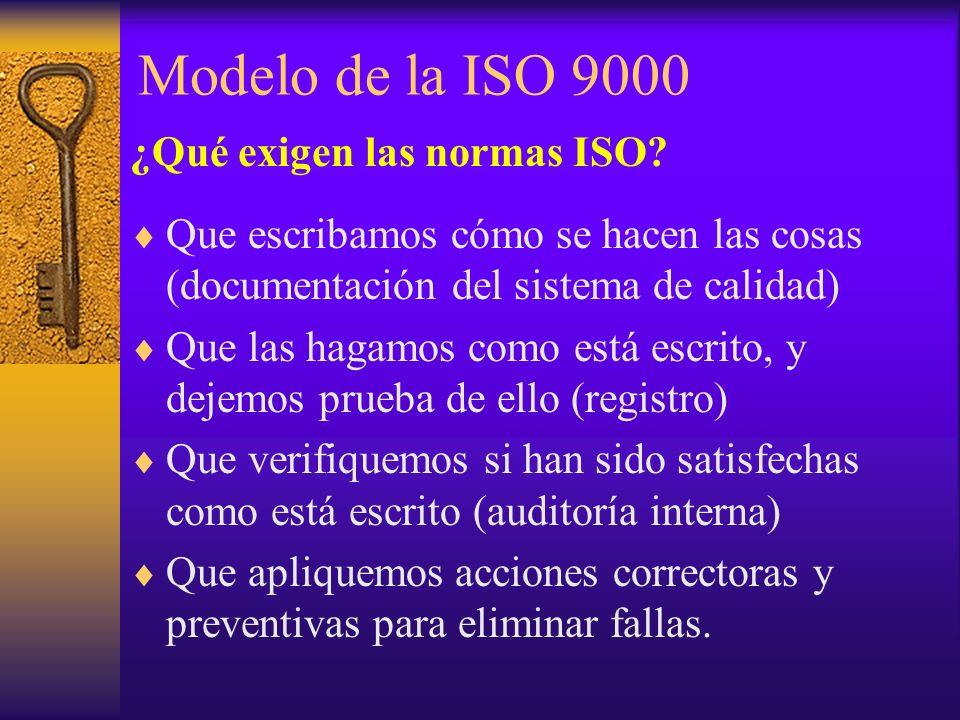 Modelo de la ISO 9000 ¿Qué exigen las normas ISO