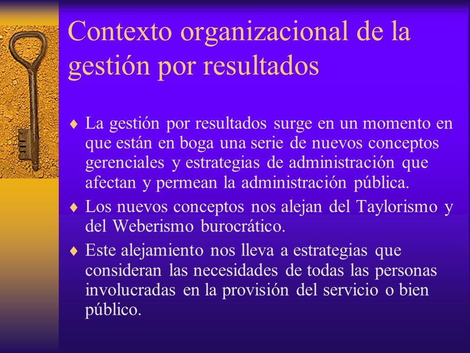 Contexto organizacional de la gestión por resultados