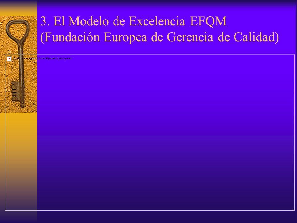 3. El Modelo de Excelencia EFQM (Fundación Europea de Gerencia de Calidad)
