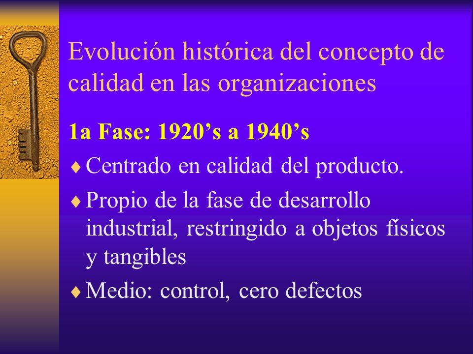 Evolución histórica del concepto de calidad en las organizaciones