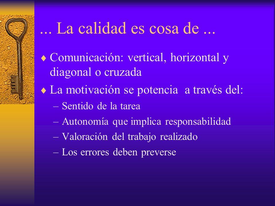 ... La calidad es cosa de ... Comunicación: vertical, horizontal y diagonal o cruzada. La motivación se potencia a través del: