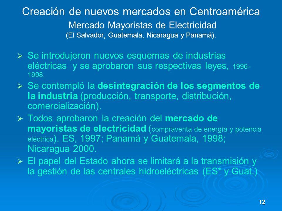 Creación de nuevos mercados en Centroamérica Mercado Mayoristas de Electricidad (El Salvador, Guatemala, Nicaragua y Panamá).