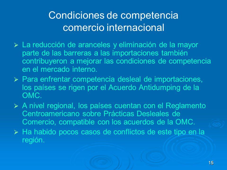 Condiciones de competencia comercio internacional