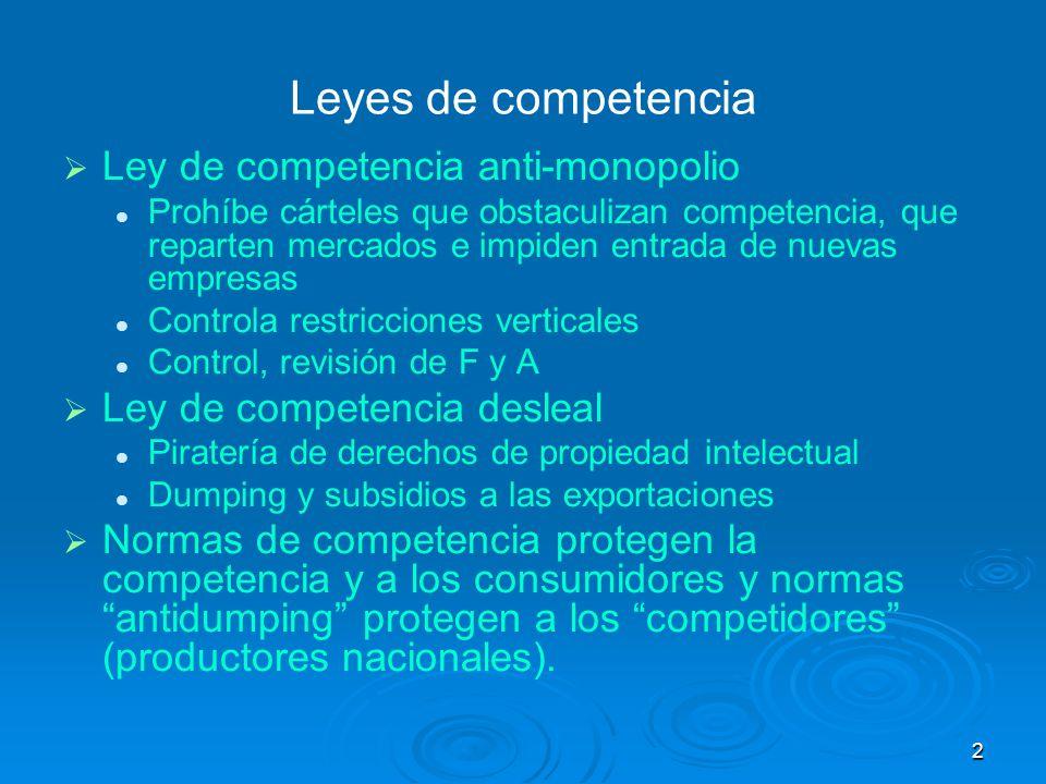 Leyes de competencia Ley de competencia anti-monopolio