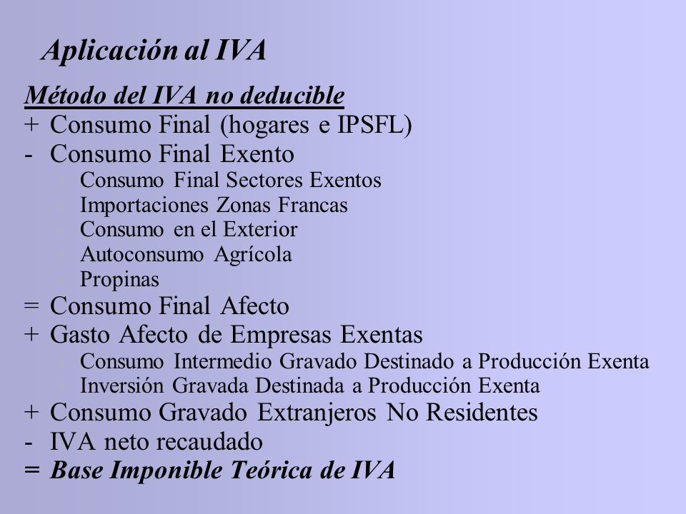 Aplicación al IVA Método del IVA no deducible