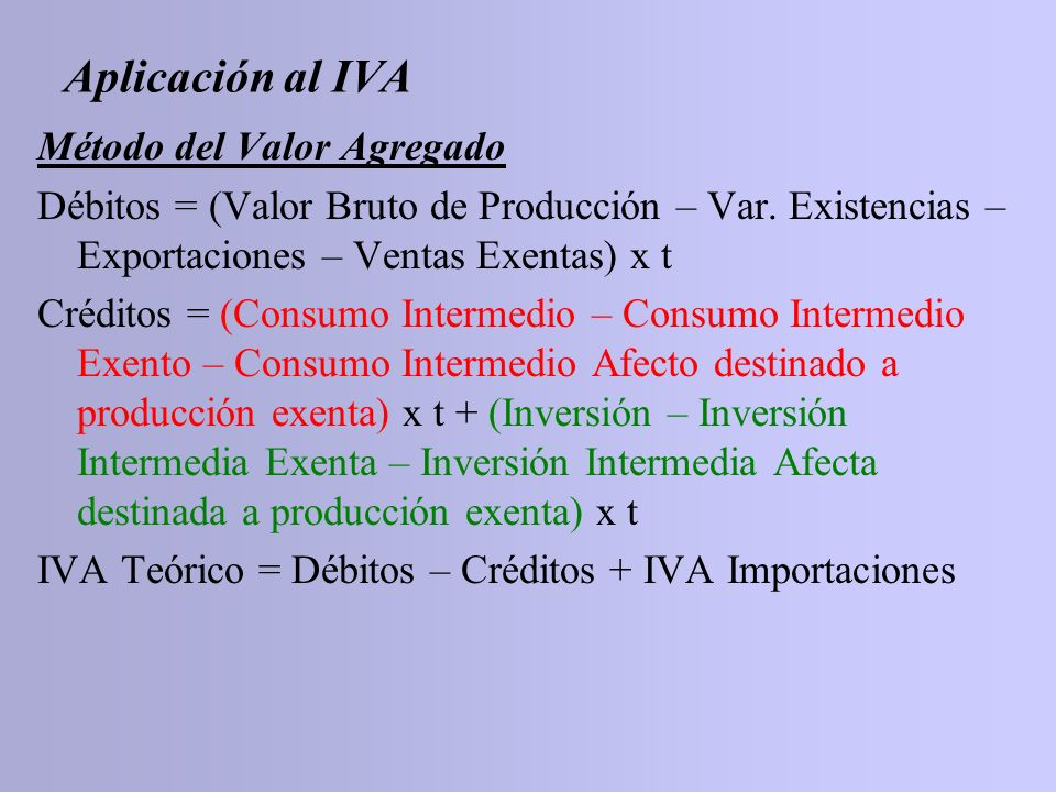 Aplicación al IVA Método del Valor Agregado