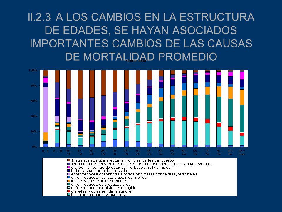 II.2.3 A LOS CAMBIOS EN LA ESTRUCTURA DE EDADES, SE HAYAN ASOCIADOS IMPORTANTES CAMBIOS DE LAS CAUSAS DE MORTALIDAD PROMEDIO