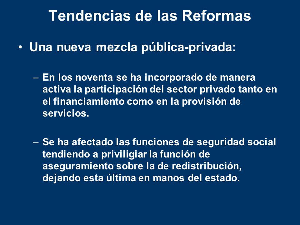 Tendencias de las Reformas