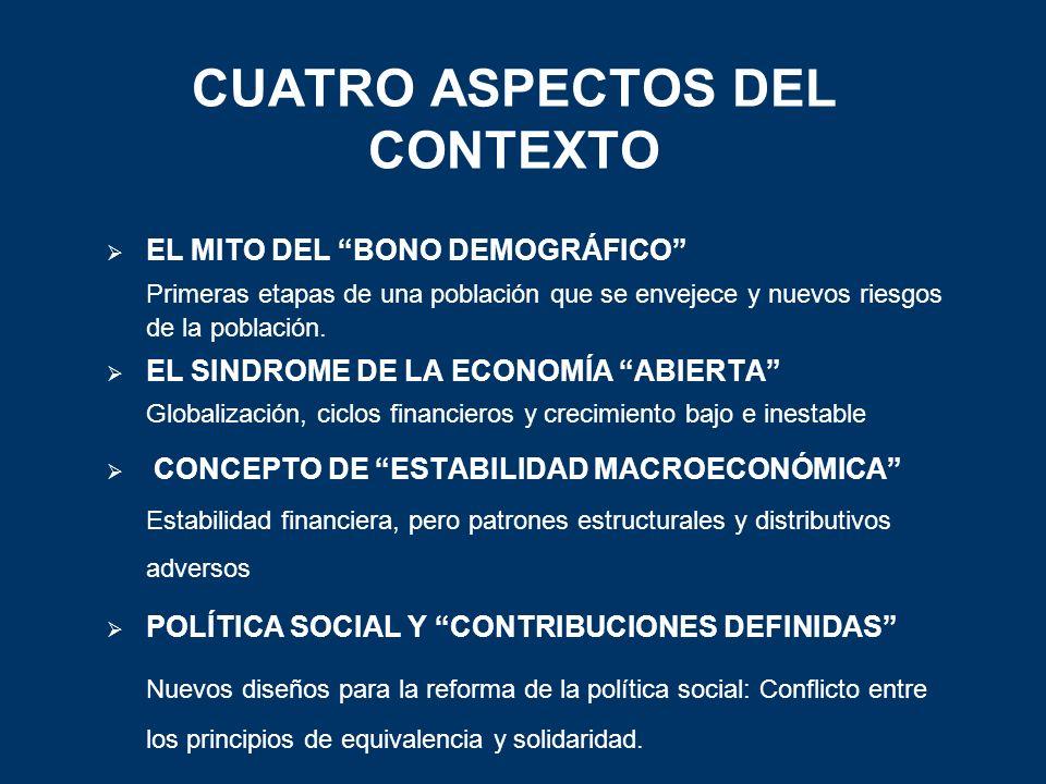 CUATRO ASPECTOS DEL CONTEXTO