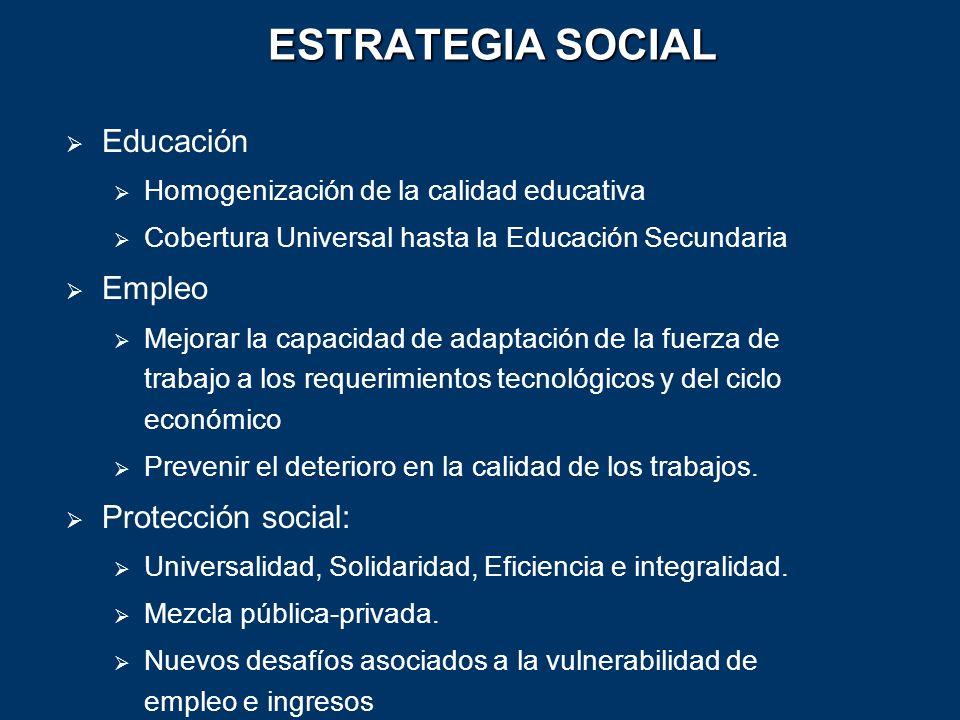 ESTRATEGIA SOCIAL Educación Empleo Protección social: