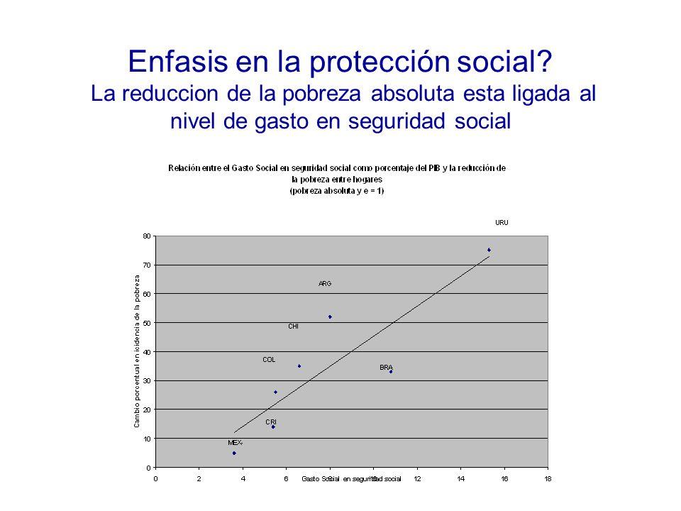 Enfasis en la protección social