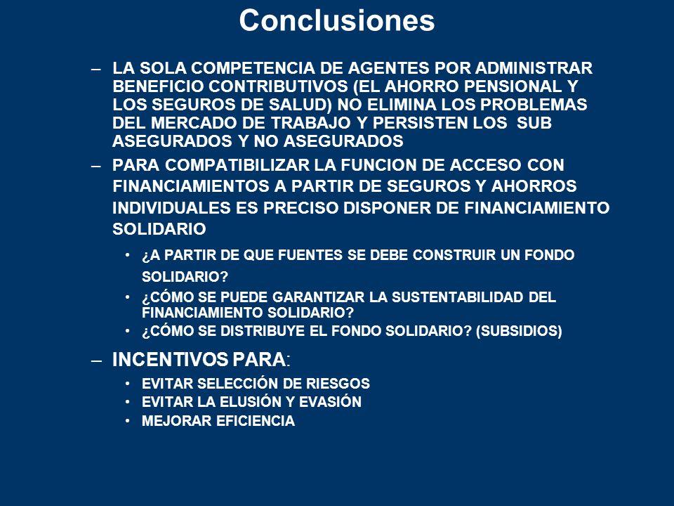 Conclusiones INCENTIVOS PARA: