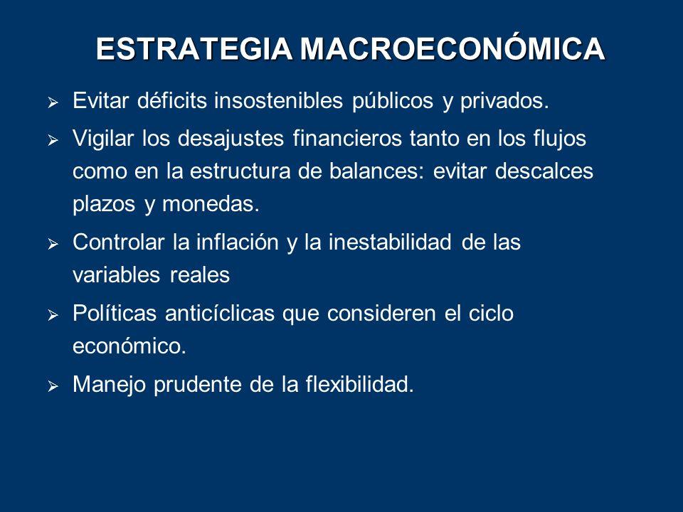 ESTRATEGIA MACROECONÓMICA