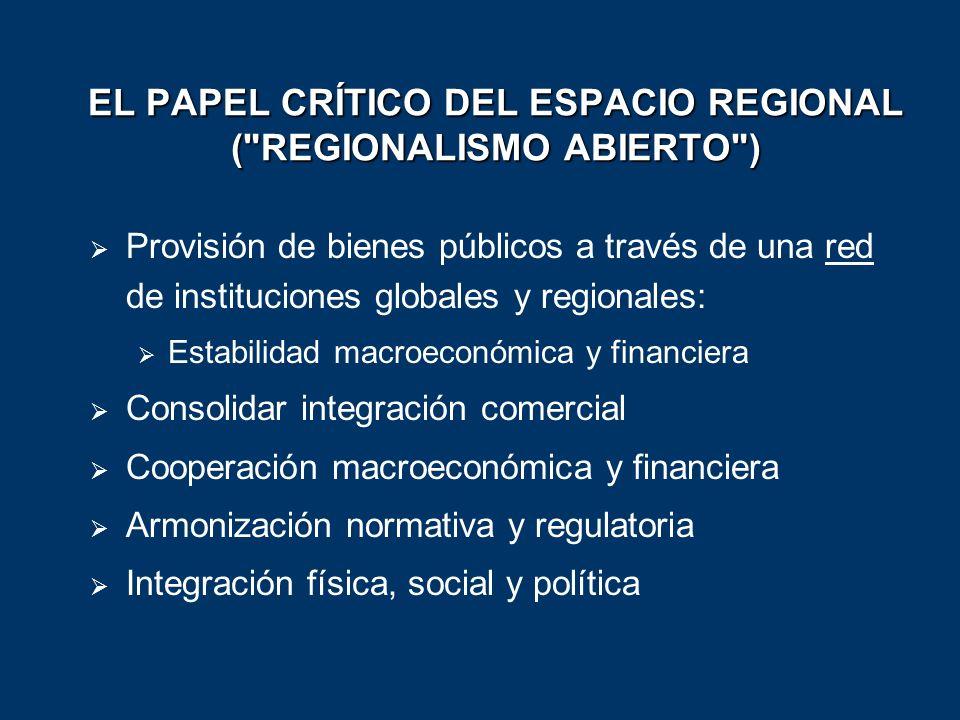 EL PAPEL CRÍTICO DEL ESPACIO REGIONAL ( REGIONALISMO ABIERTO )