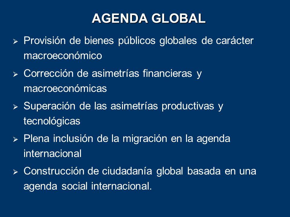 AGENDA GLOBAL Provisión de bienes públicos globales de carácter macroeconómico. Corrección de asimetrías financieras y macroeconómicas.