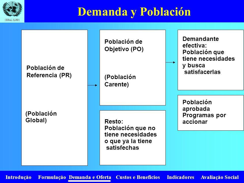 Demanda y Población Demandante efectiva: Objetivo (PO) Población que