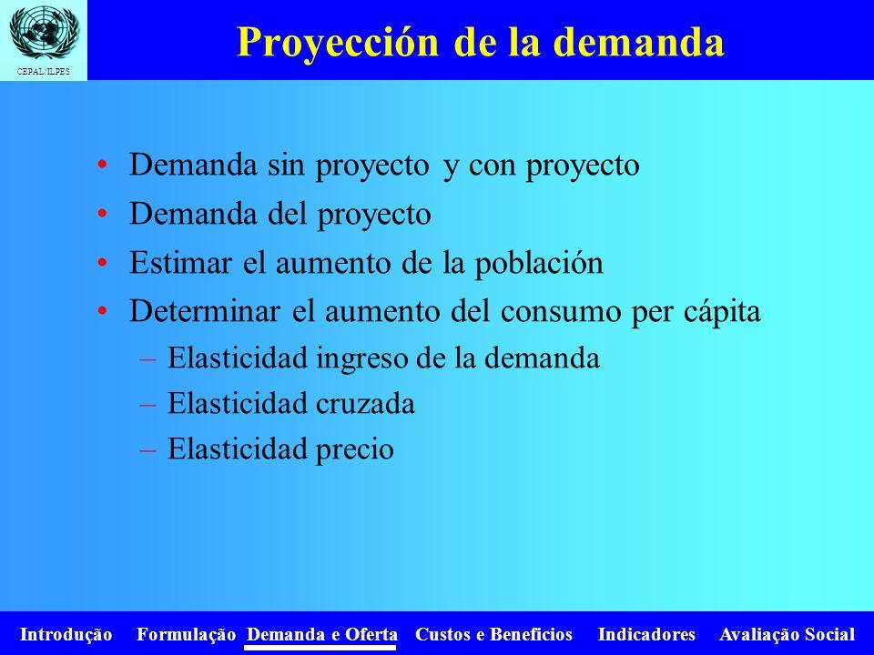 Proyección de la demanda