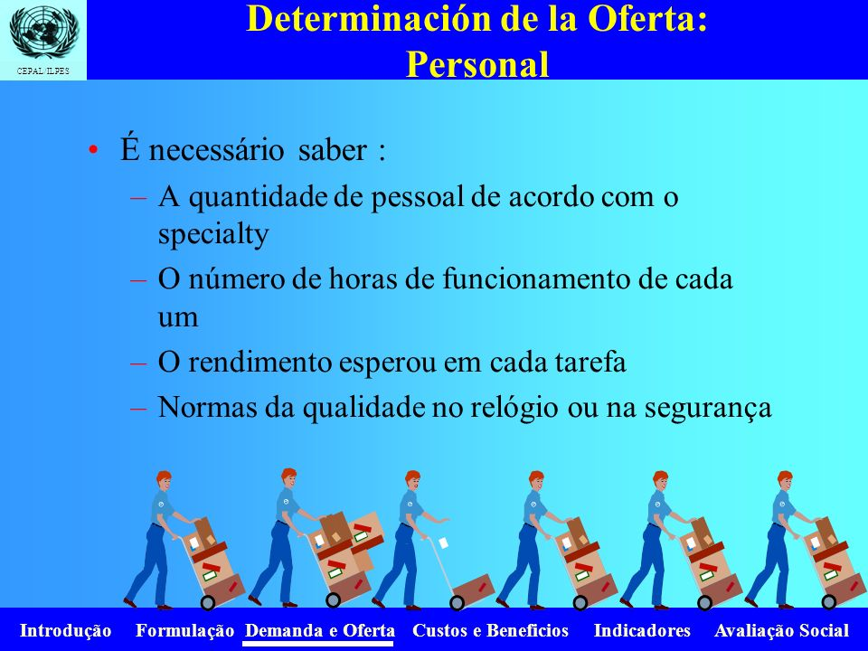 Determinación de la Oferta: Personal