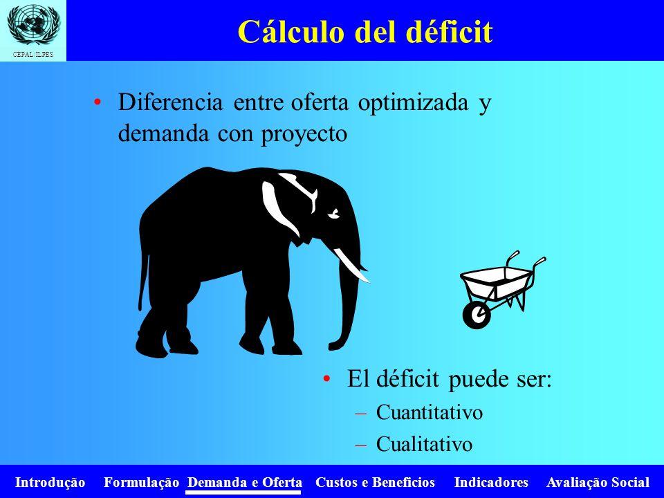 Cálculo del déficit Diferencia entre oferta optimizada y demanda con proyecto. El déficit puede ser: