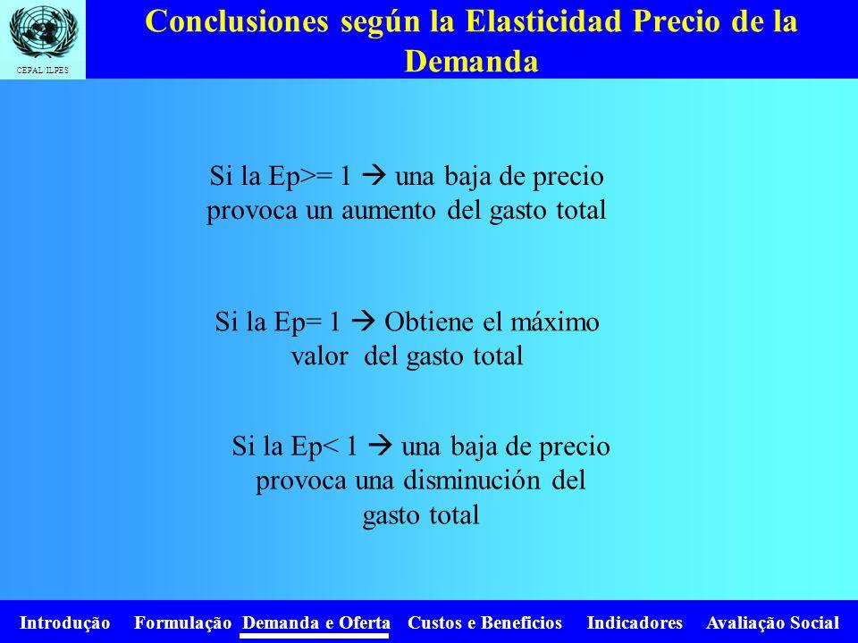 Conclusiones según la Elasticidad Precio de la Demanda