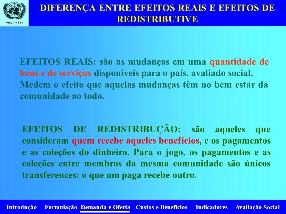 DIFERENÇA ENTRE EFEITOS REAIS E EFEITOS DE REDISTRIBUTIVE