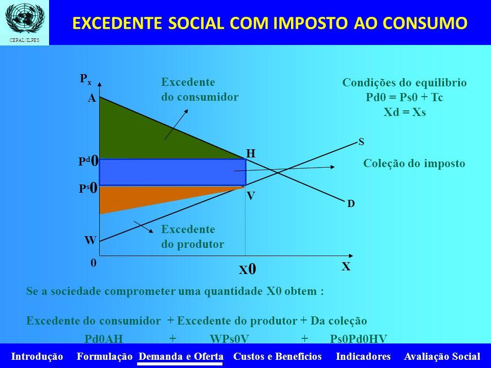 EXCEDENTE SOCIAL COM IMPOSTO AO CONSUMO