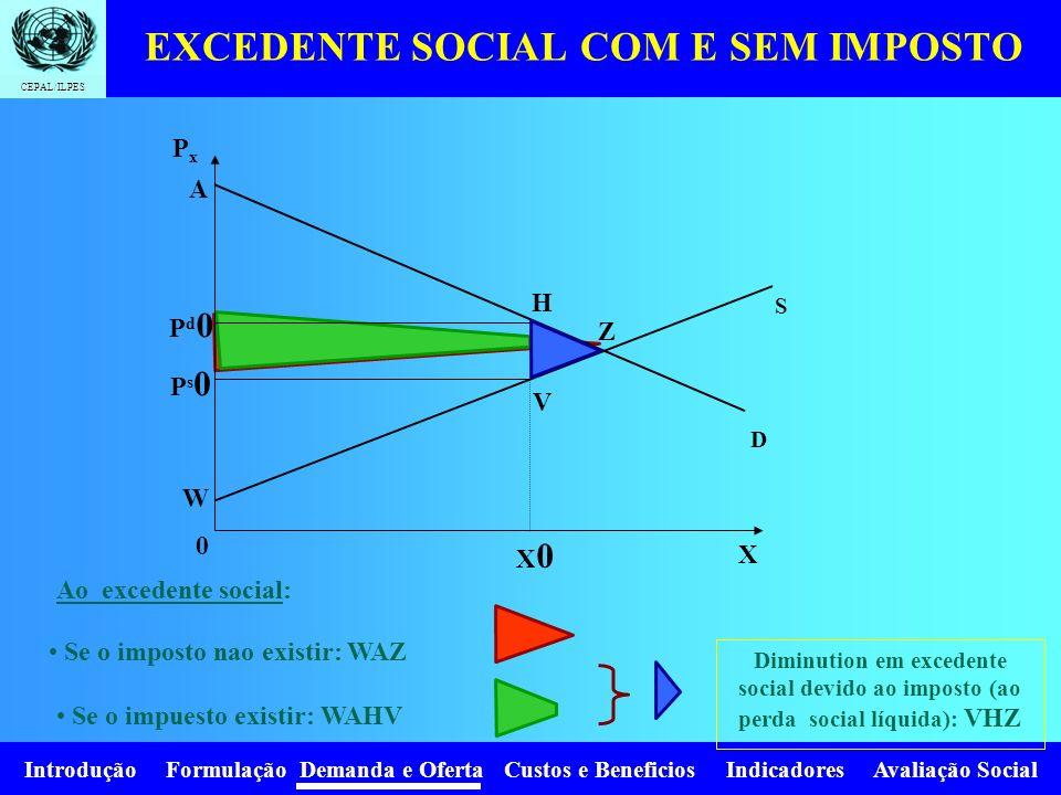 EXCEDENTE SOCIAL COM E SEM IMPOSTO