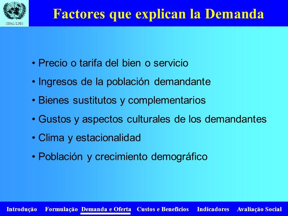 Factores que explican la Demanda