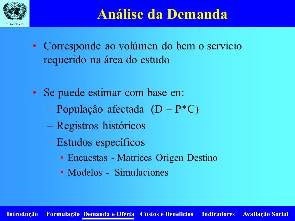 Análise da Demanda Corresponde ao volúmen do bem o servicio requerido na área do estudo. Se puede estimar com base en: