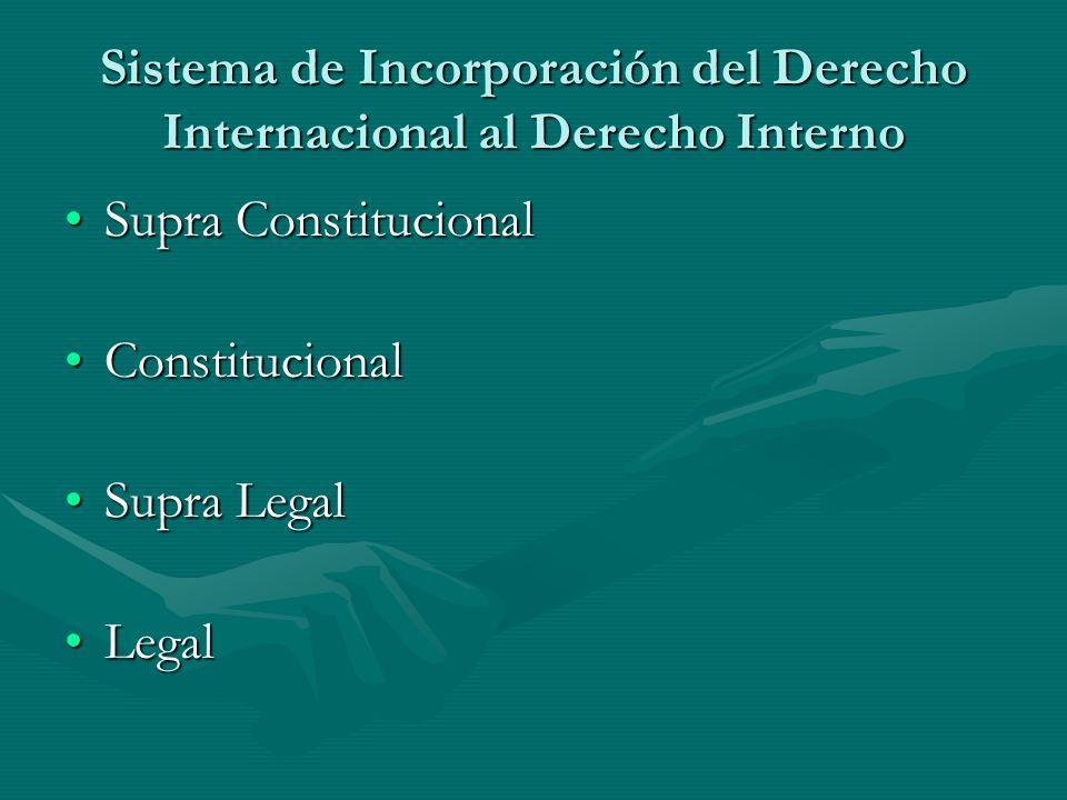 Sistema de Incorporación del Derecho Internacional al Derecho Interno