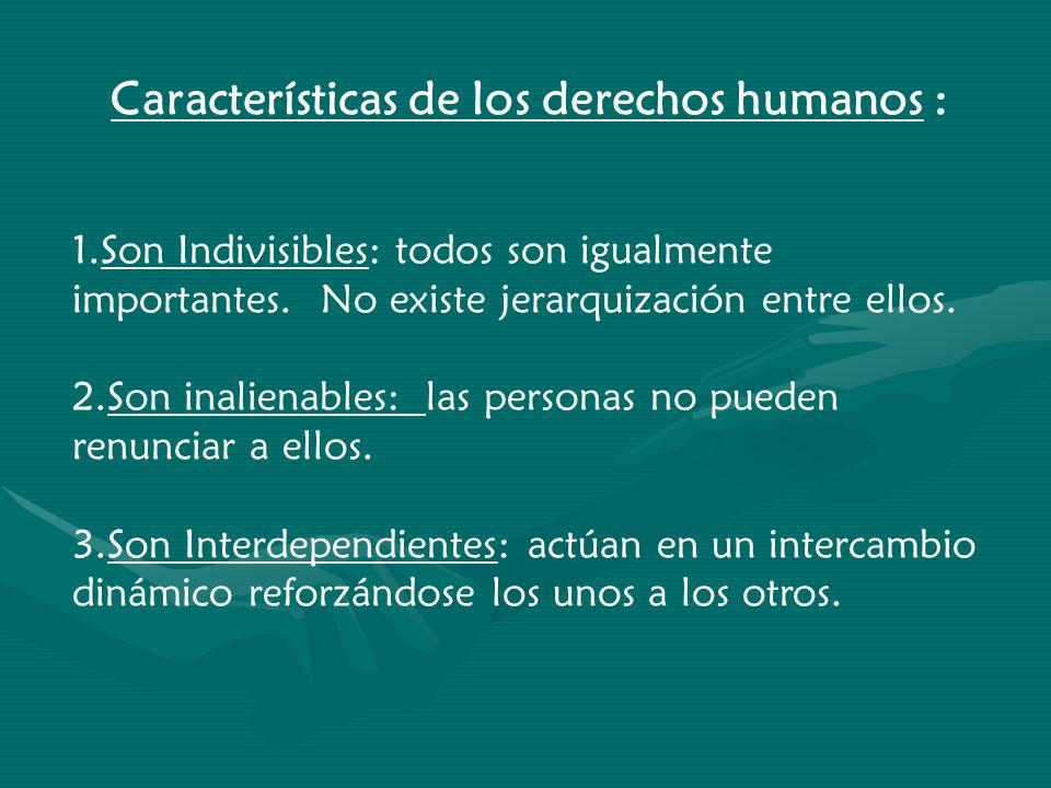 Características de los derechos humanos :