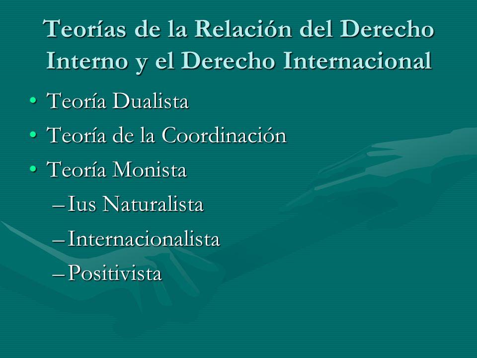 Teorías de la Relación del Derecho Interno y el Derecho Internacional