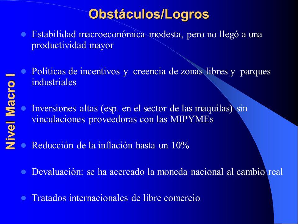 Obstáculos/Logros Nivel Macro I