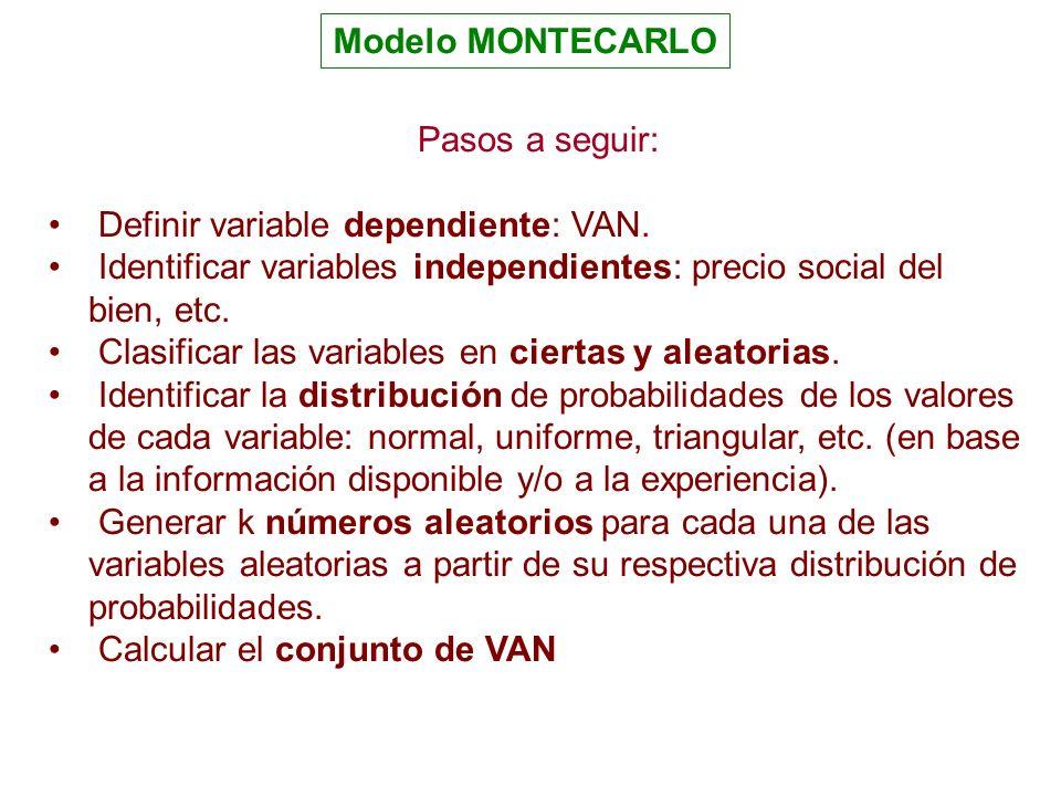 Modelo MONTECARLO Pasos a seguir: Definir variable dependiente: VAN. Identificar variables independientes: precio social del bien, etc.