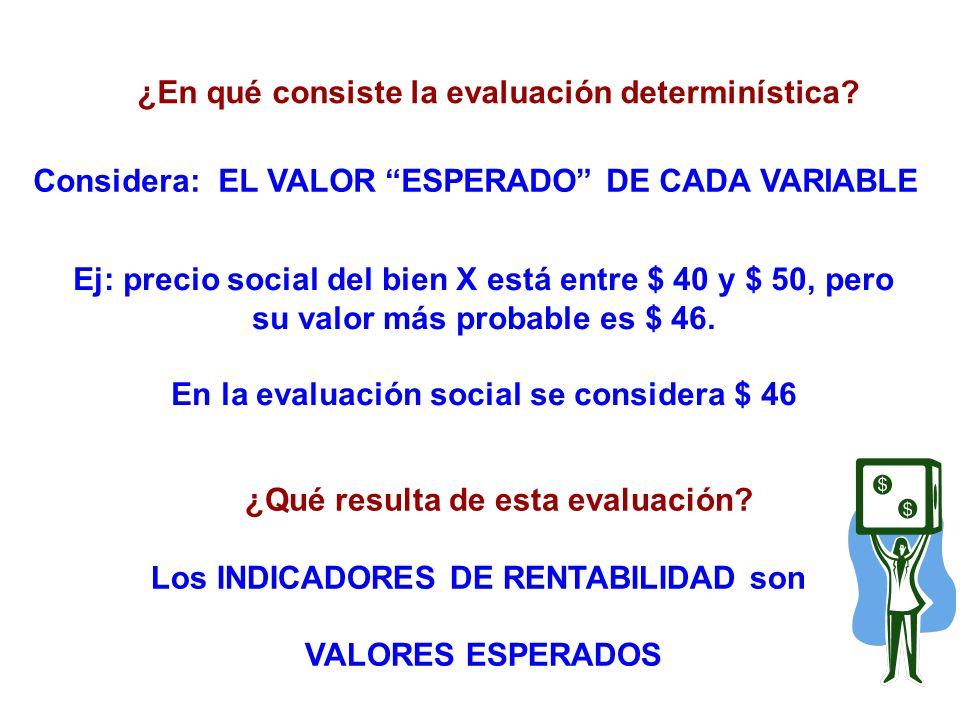 ¿En qué consiste la evaluación determinística