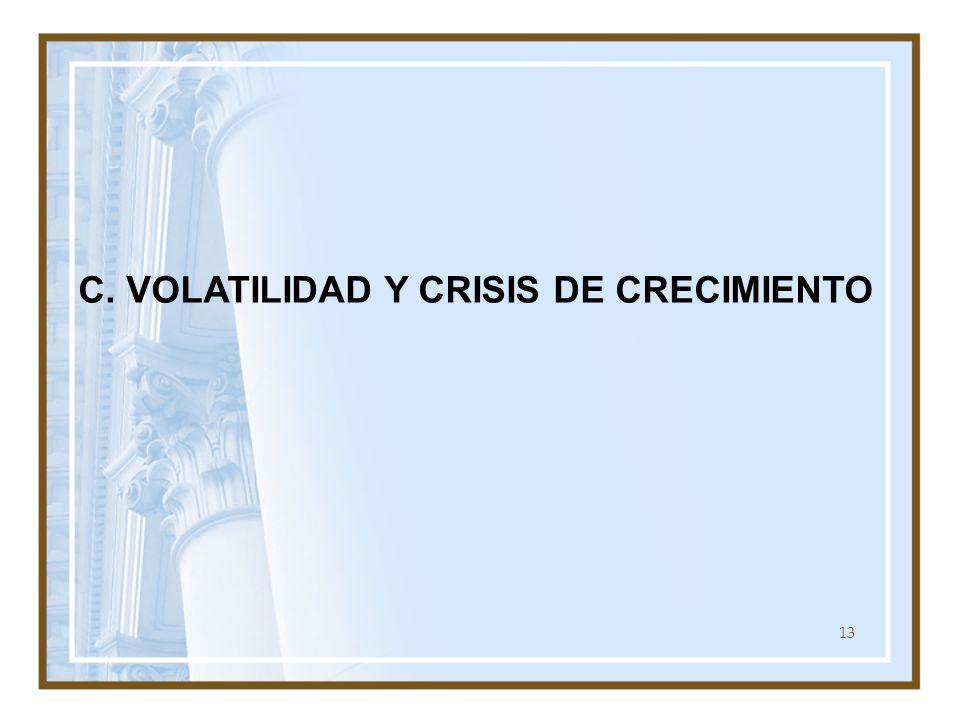 C. VOLATILIDAD Y CRISIS DE CRECIMIENTO
