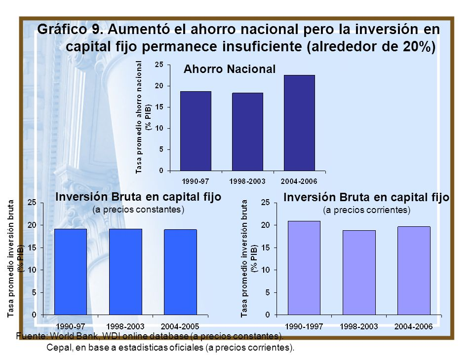 Gráfico 9. Aumentó el ahorro nacional pero la inversión en capital fijo permanece insuficiente (alrededor de 20%)