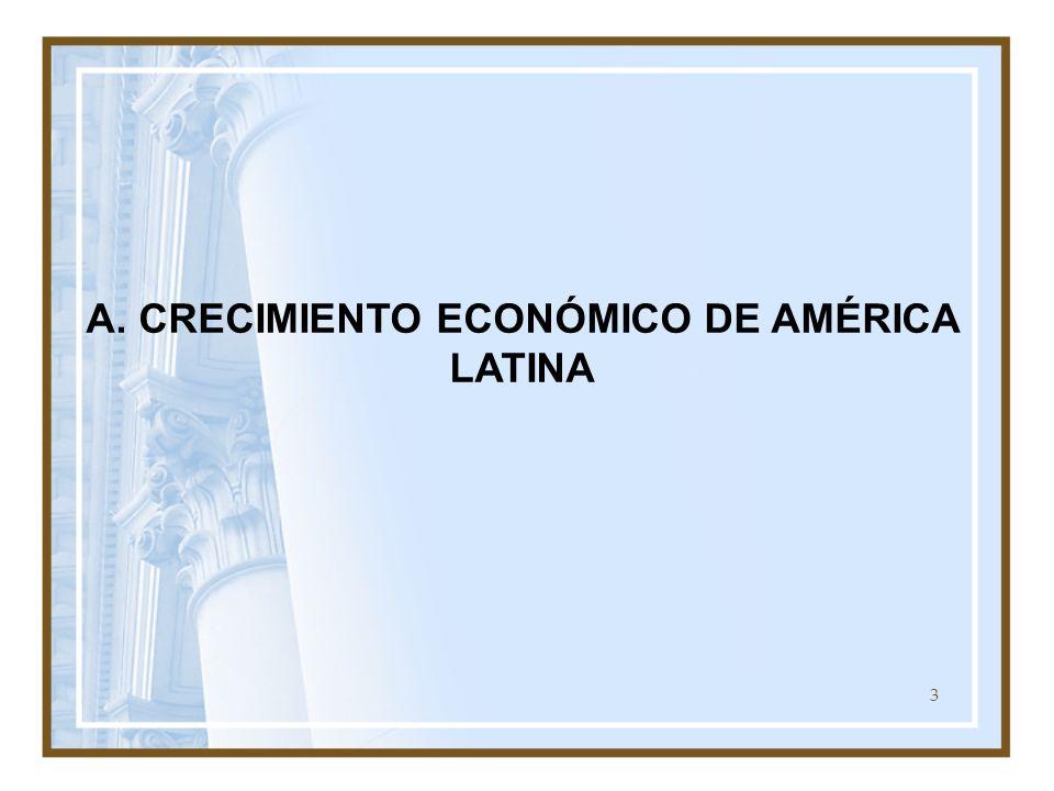A. CRECIMIENTO ECONÓMICO DE AMÉRICA LATINA