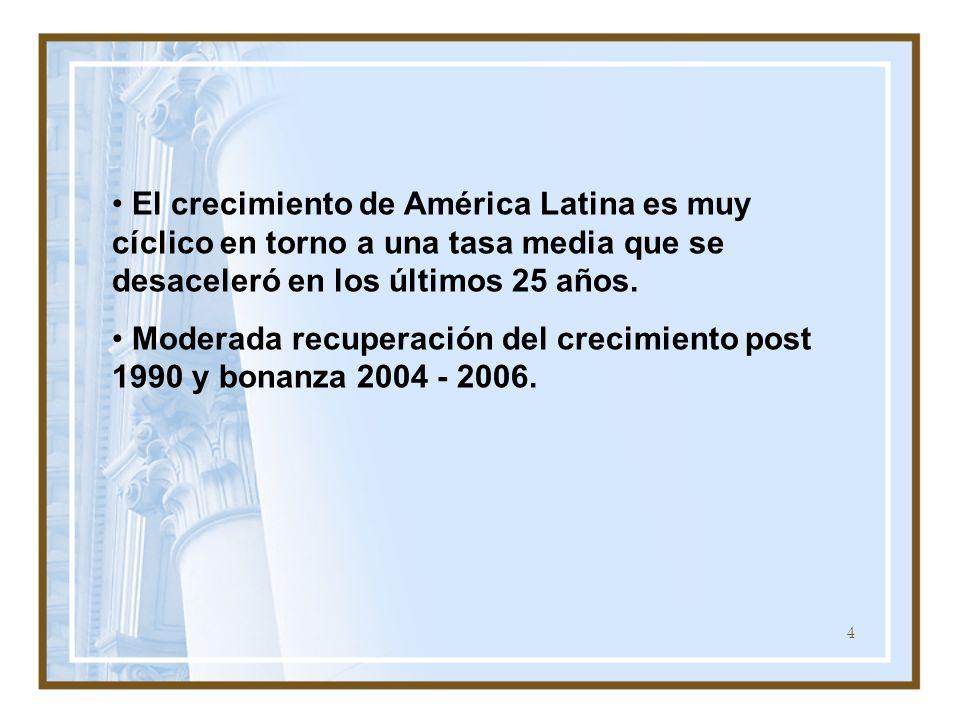 El crecimiento de América Latina es muy cíclico en torno a una tasa media que se desaceleró en los últimos 25 años.