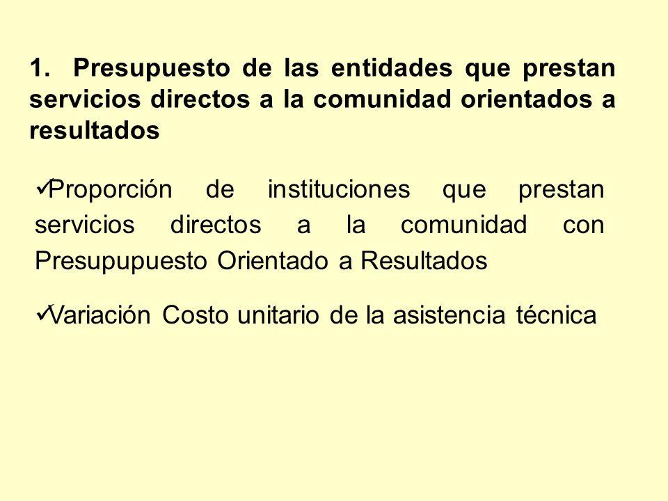 1. Presupuesto de las entidades que prestan servicios directos a la comunidad orientados a resultados