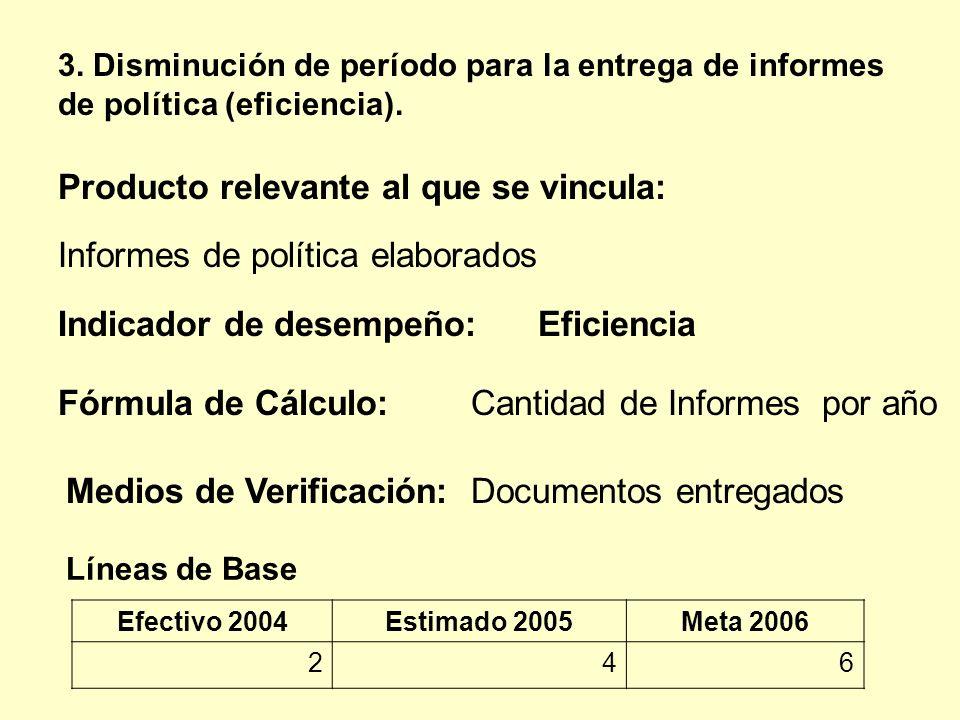 Producto relevante al que se vincula: Informes de política elaborados
