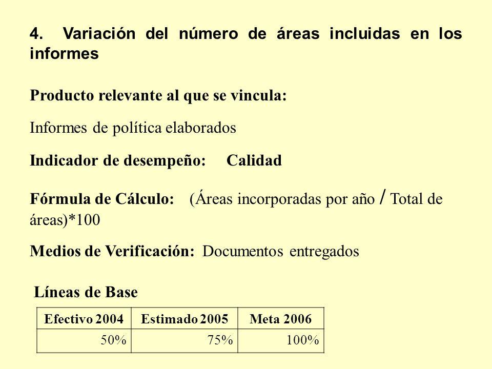 4. Variación del número de áreas incluidas en los informes