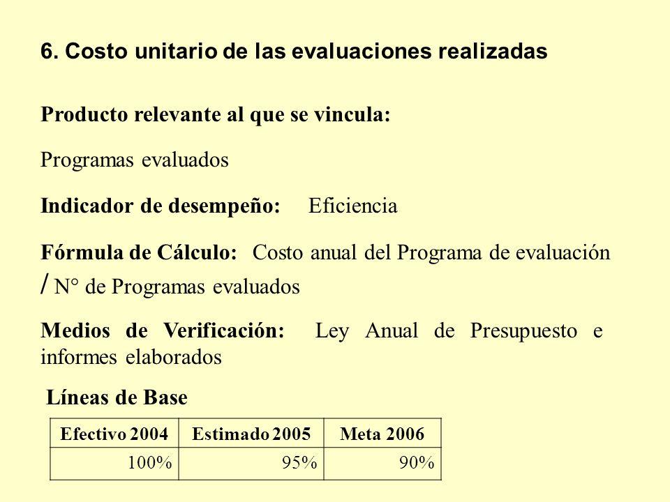 6. Costo unitario de las evaluaciones realizadas