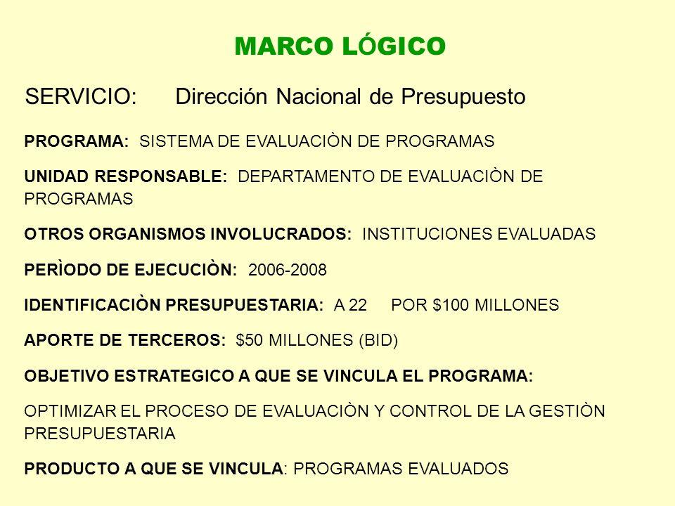 MARCO LÓGICO SERVICIO: Dirección Nacional de Presupuesto