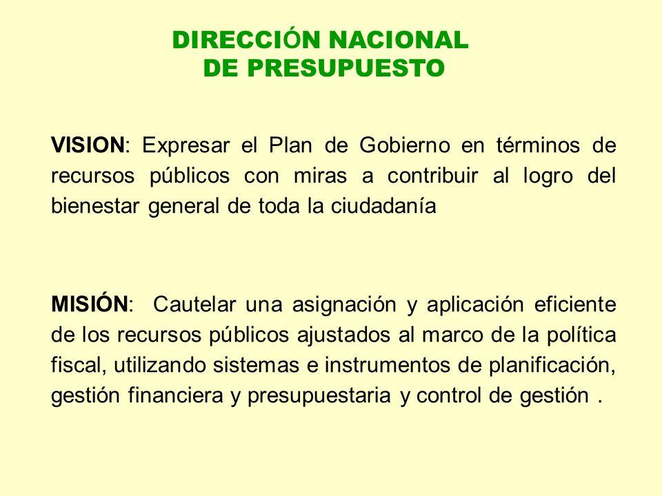 DIRECCIÓN NACIONAL DE PRESUPUESTO