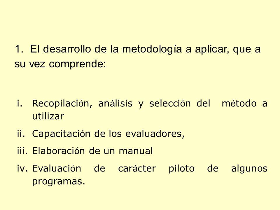 1. El desarrollo de la metodología a aplicar, que a su vez comprende:
