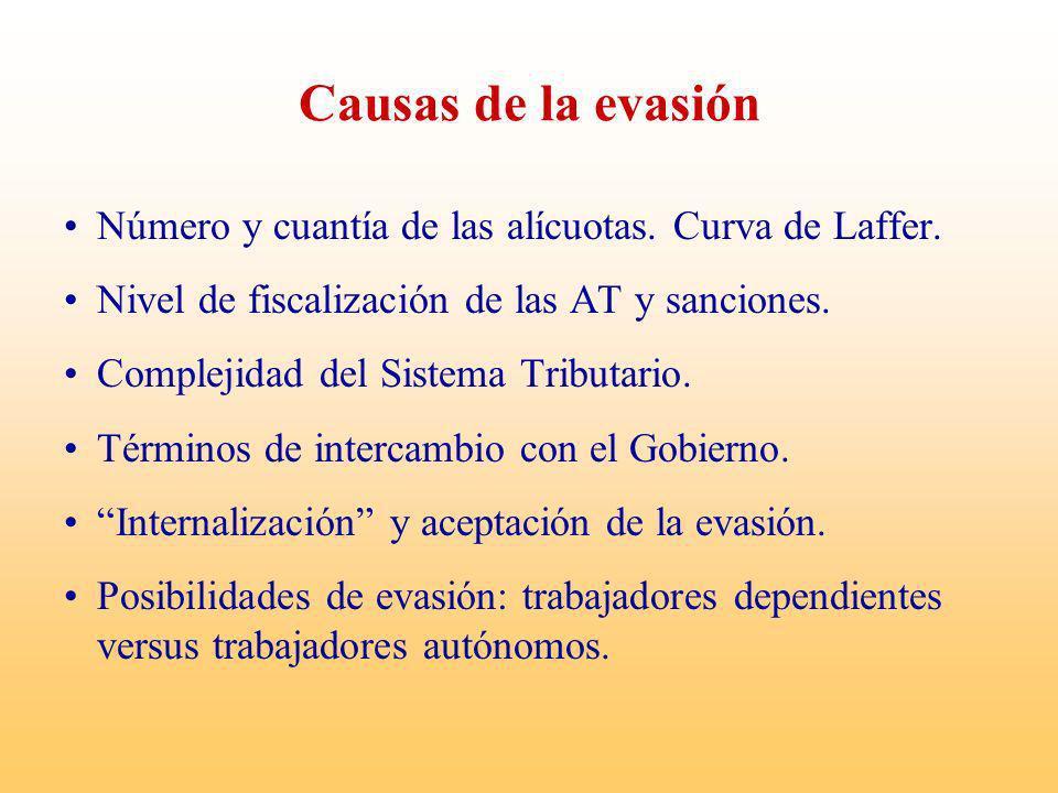 Causas de la evasión Número y cuantía de las alícuotas. Curva de Laffer. Nivel de fiscalización de las AT y sanciones.