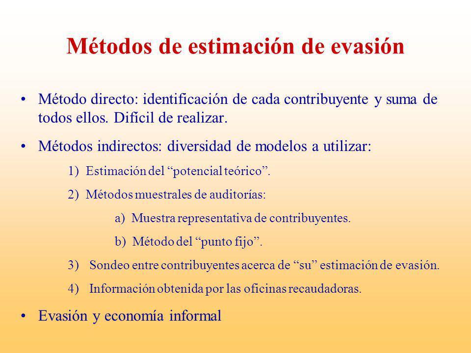 Métodos de estimación de evasión