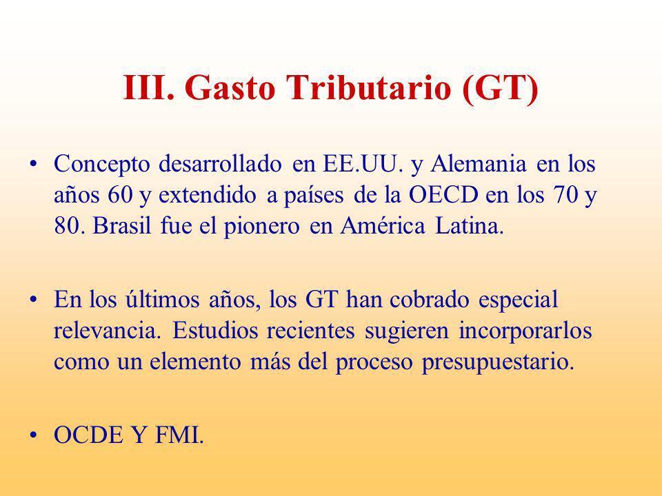 III. Gasto Tributario (GT)
