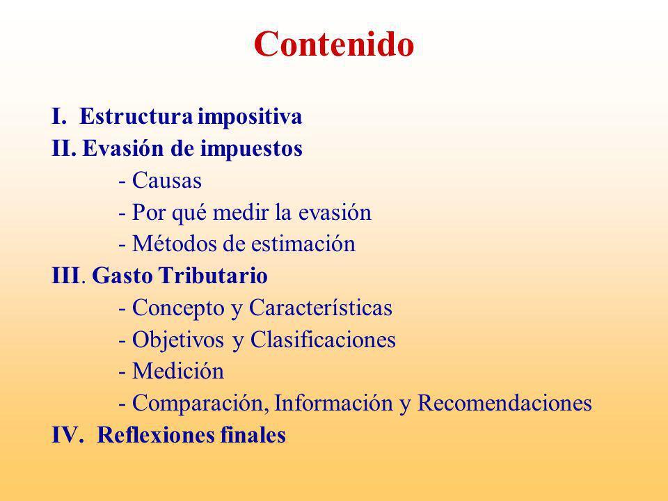 Contenido I. Estructura impositiva II. Evasión de impuestos - Causas